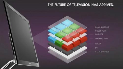 """LED televizoriai, """"Triluminos"""" technologija"""